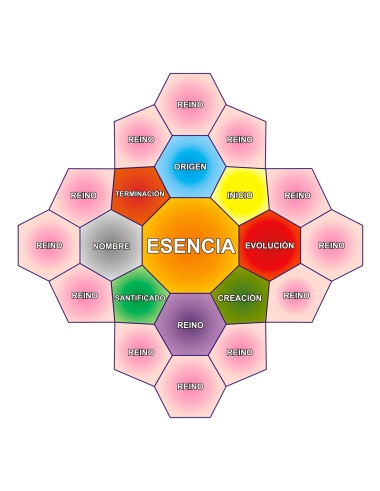 053Esencia